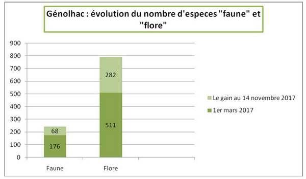 evolution_des_especes_2.jpg